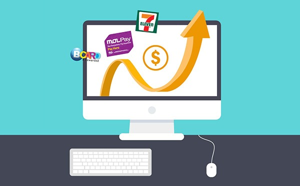 How Additional Payment Methods and Channels Increase Sales