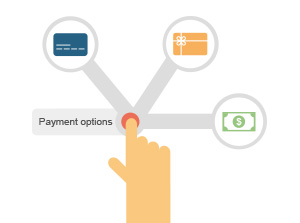 Attract the Underbanked and Unbanked