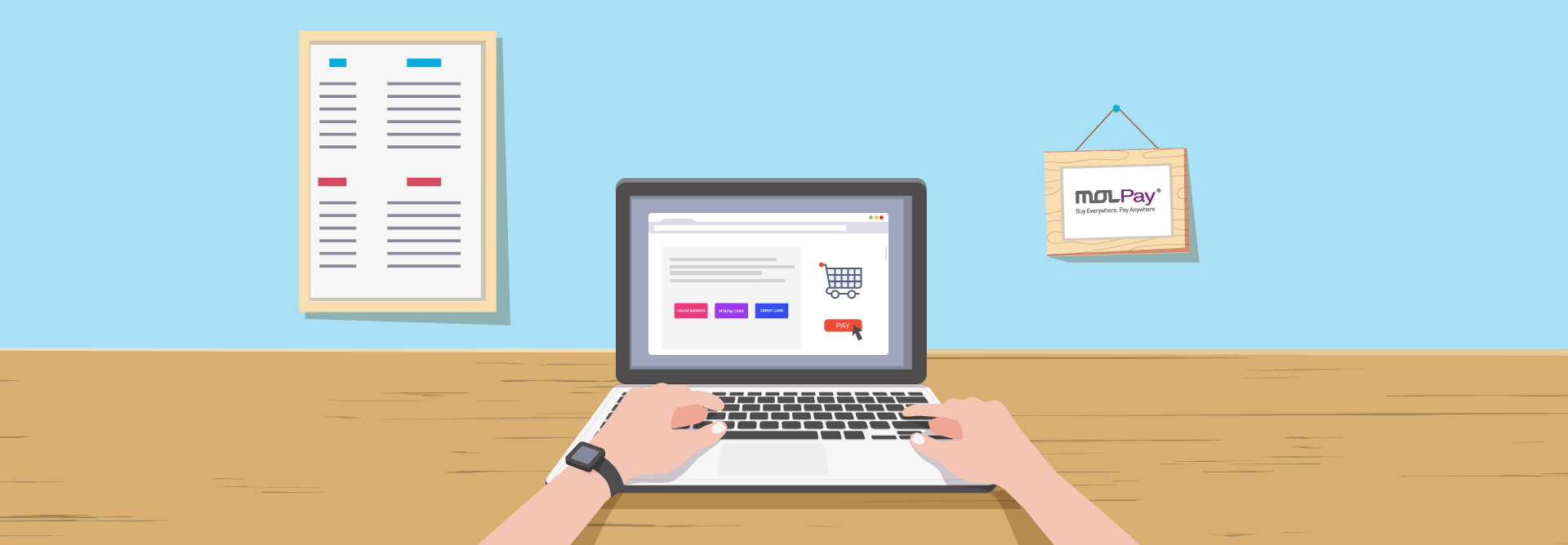 The Ideal Ways to Make Payment Process Easy for Online Customers